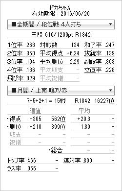 tenhou_prof_20160513.png