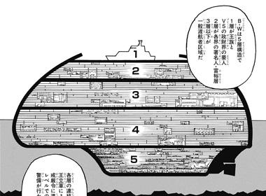 ハンターハンター358話ネタバレ ブラックホエール号船内図