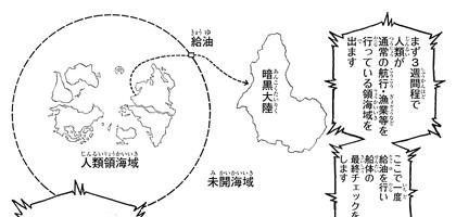 仮想の新大陸
