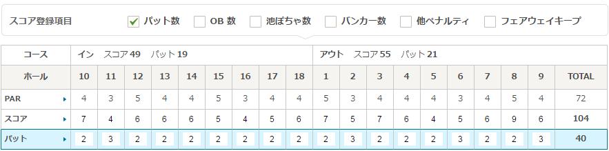 masiko 6 12ラウンドスコア