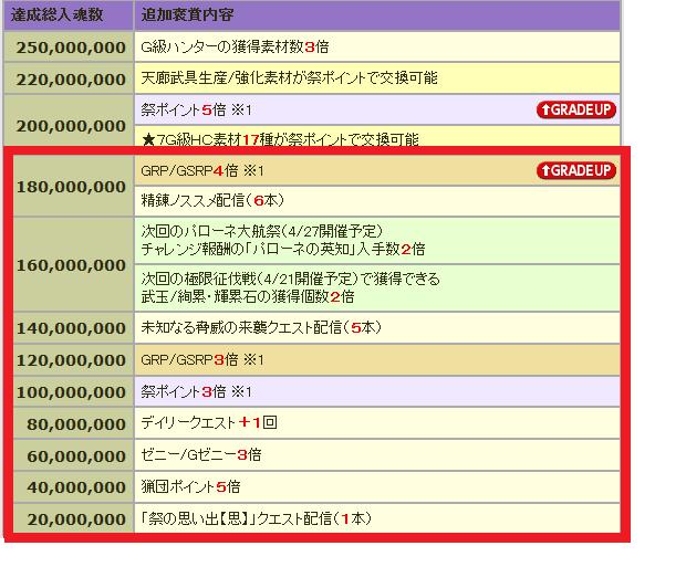 1億8000万