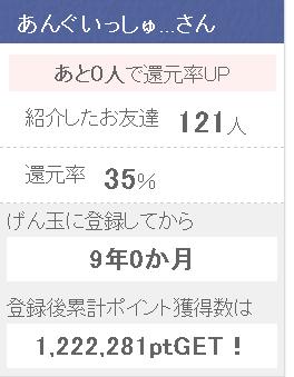 20160423_gdpt2.png