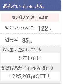 20160427_gdpt2.png