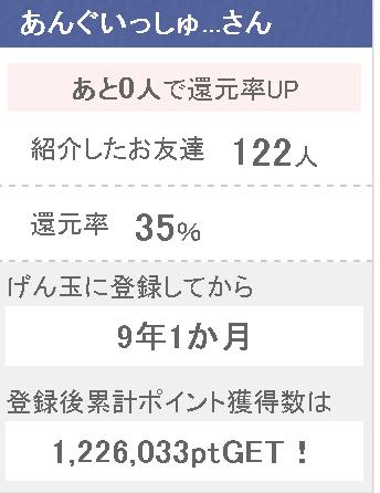 20160511_gdpt2.png