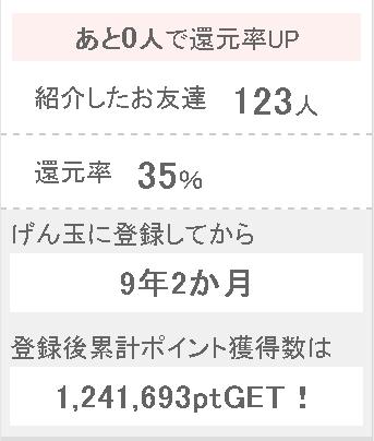 20160604_gdpt2.png