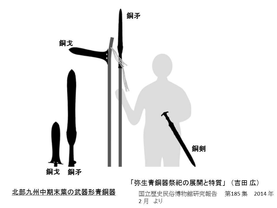 青銅器武器
