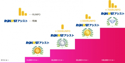 RUNmile1.jpg