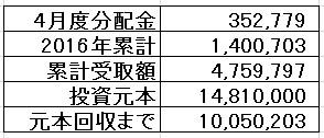 2016y04m12d_081055727.jpg
