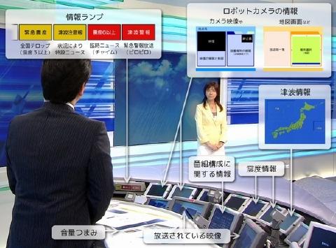 NHKニュース7-スタジオに並んだ情報機器
