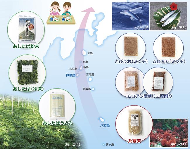 jibasangyo_products.jpg