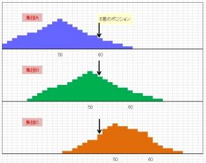 160711hensachi.jpg