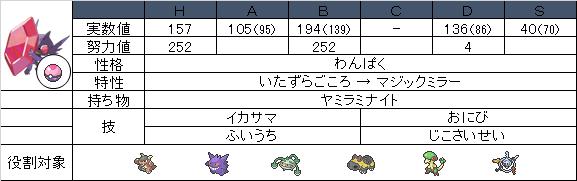 【ステ】メガヤミラミ