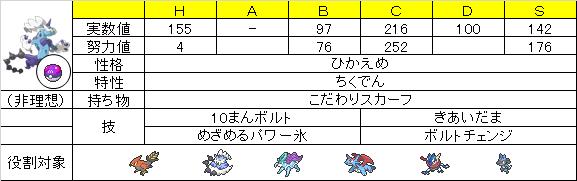 【ステ】霊獣ボルトロス