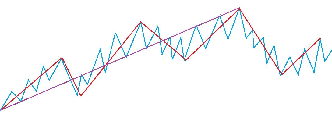 フラクタル理論 PART 3