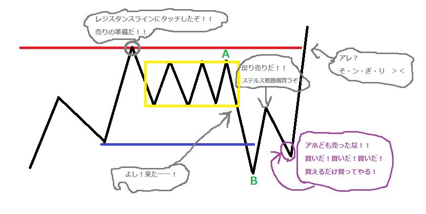 狩る動きやダマシと言われる動きの対処法について。PART1-1