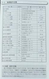 16-4トラ技物理基本定数
