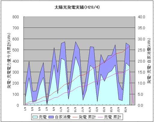 1604taiyoko.jpg