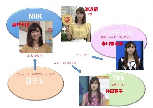 NHK_ページ_1