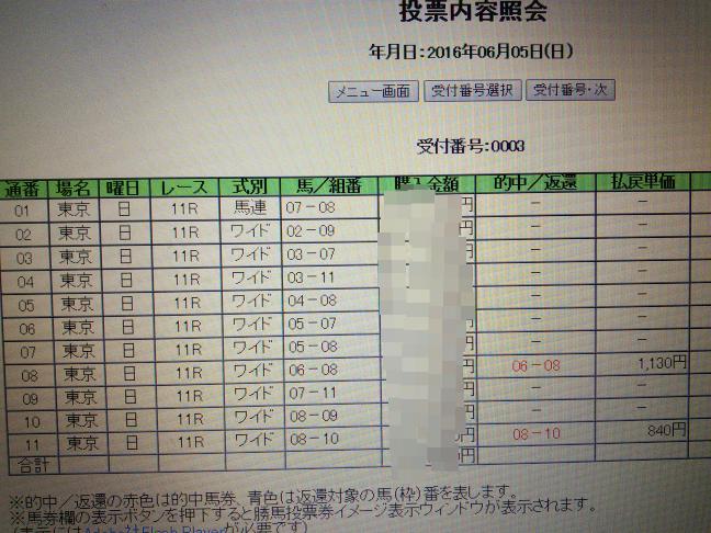 安田記念(G1)