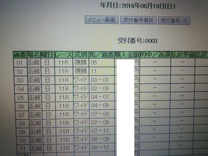 函館SS(G3)