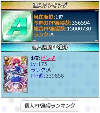 1500万