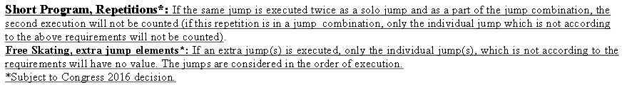 ルール改正④ジャンプ特記事項