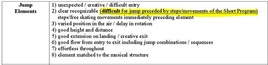 ルール改正⑤ジャンプGOE(改訂版)