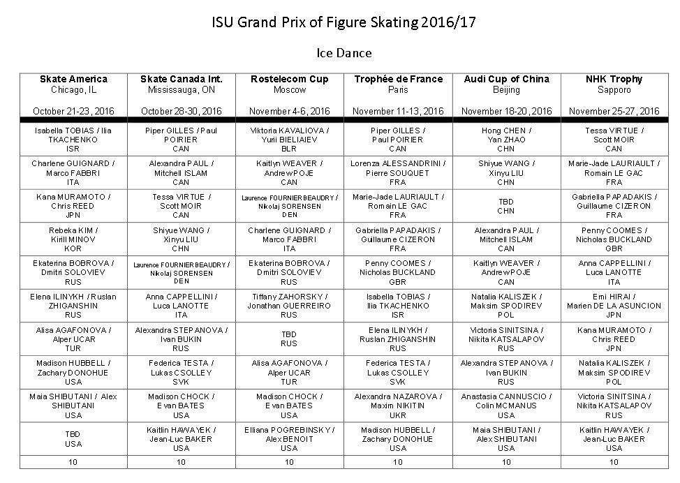 2016-2017 GPS ICE DANCE