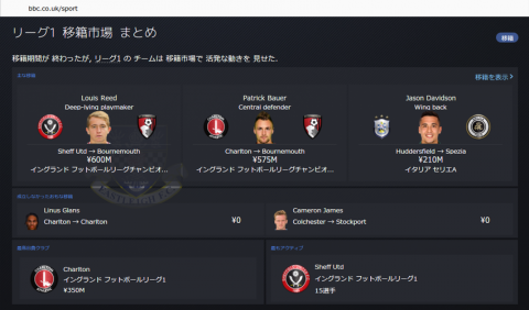 SnapCrab_Football Manager 2016_2016-4-20_21-20-28_No-00
