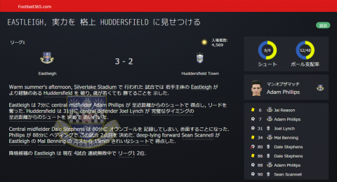 SnapCrab_Football Manager 2016_2016-4-20_21-37-47_No-00