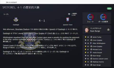 SnapCrab_Football Manager 2016_2016-4-21_6-50-11_No-00