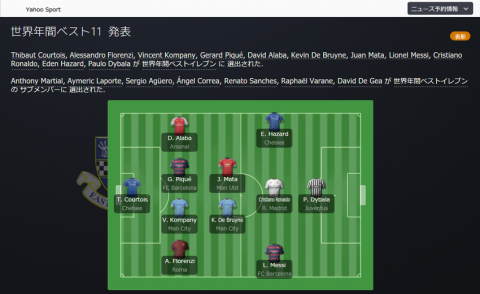 SnapCrab_Football Manager 2016_2016-4-26_10-18-25_No-00