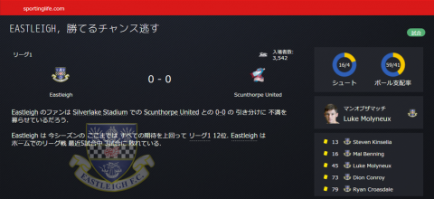 SnapCrab_Football Manager 2016_2016-4-26_16-13-9_No-00