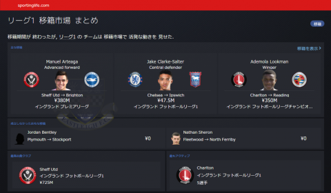 SnapCrab_Football Manager 2016_2016-4-26_18-12-0_No-00