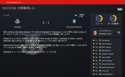 SnapCrab_Football Manager 2016_2016-4-28_20-14-45_No-00