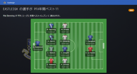 SnapCrab_Football Manager 2016_2016-4-28_23-33-4_No-00