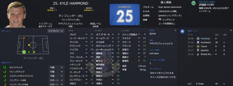 2019_03_Hammond,Kyle