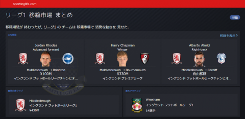 SnapCrab_Football Manager 2016_2016-5-2_19-28-30_No-00