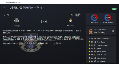SnapCrab_Football Manager 2016_2016-5-4_20-55-43_No-00