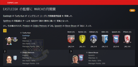 SnapCrab_Football Manager 2016_2016-5-9_3-33-26_No-00