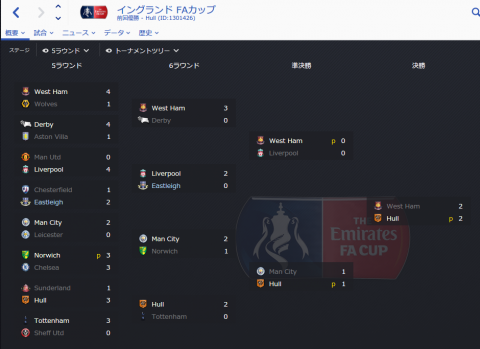 SnapCrab_Football Manager 2016_2016-5-9_20-13-0_No-00