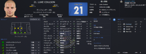 2020_04_Coulson,Luke