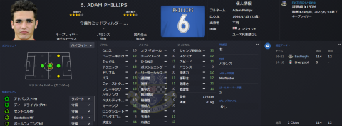 2020_15_Phillips,Adam