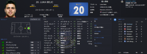 2020_22_Belic,Luka