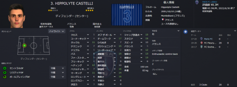 2021_11_Castelli,Hippolyte