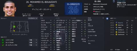 2021_12_El-Bouazzati,Mohamed