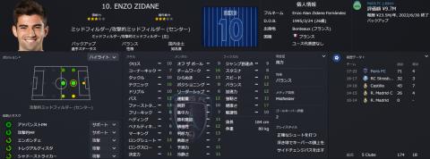 2021_20_Zidane,Enzo