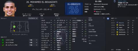 2022_09_El-Bouazzati,Mohamed