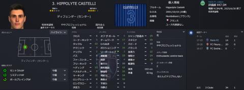 2022_10_Castelli,Hippolyte