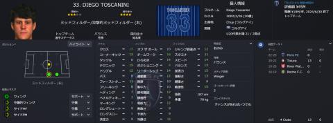 2022_15_Toscanini,Diego